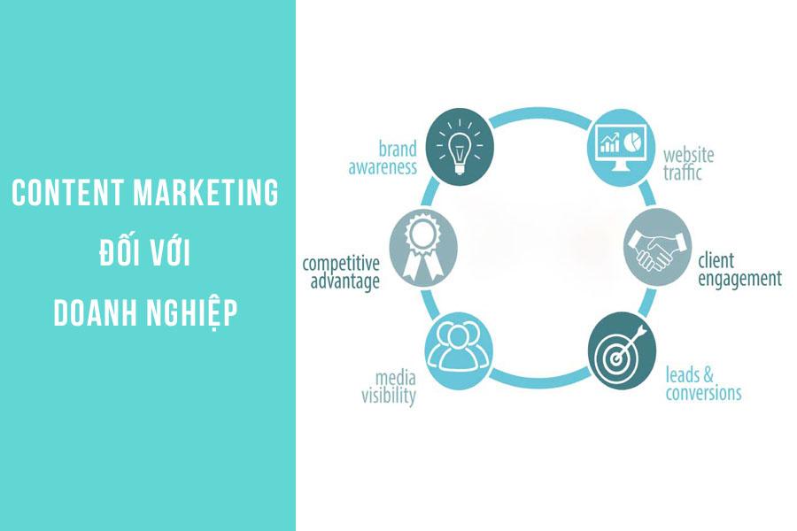 tầm quan trọng content marketing