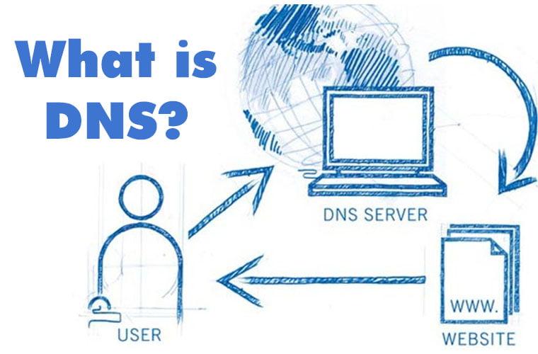 DNS là gì? Cách sử dụng và các loại DNS server phổ biến