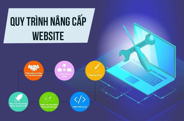 dịch vụ nâng cấp website giá rẻ