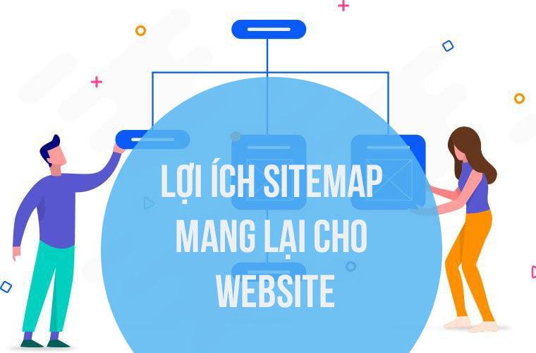 lợi ích của sitemap
