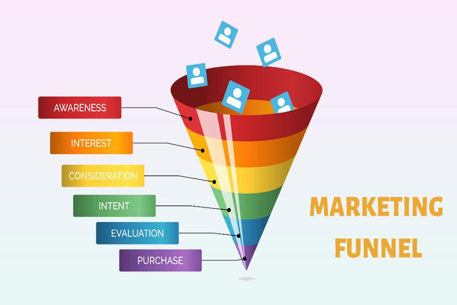 pheu-marketing