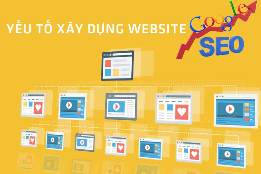cấu trúc website là gì