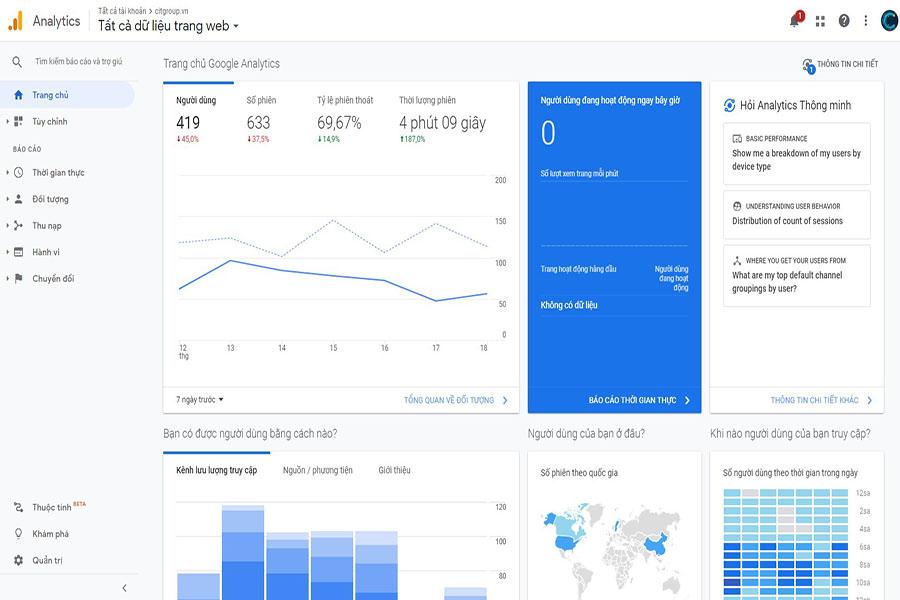 công cụ seo analystics