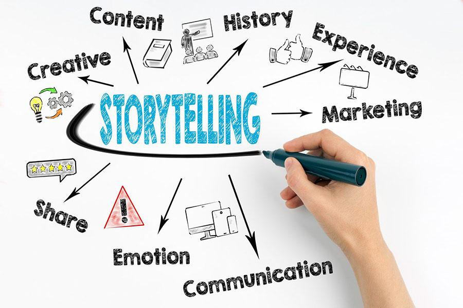 brand-storytelling