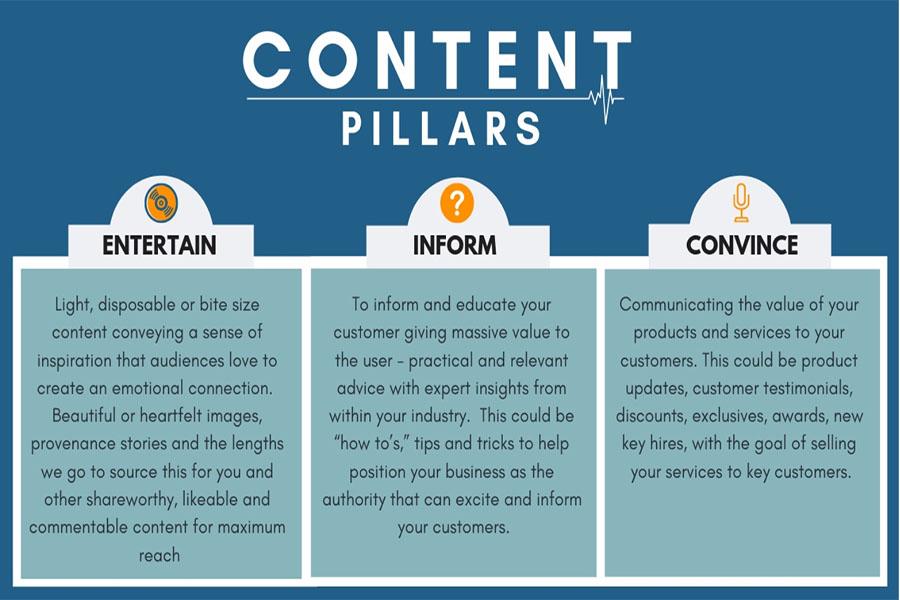 xay-dung-content-pillar-2