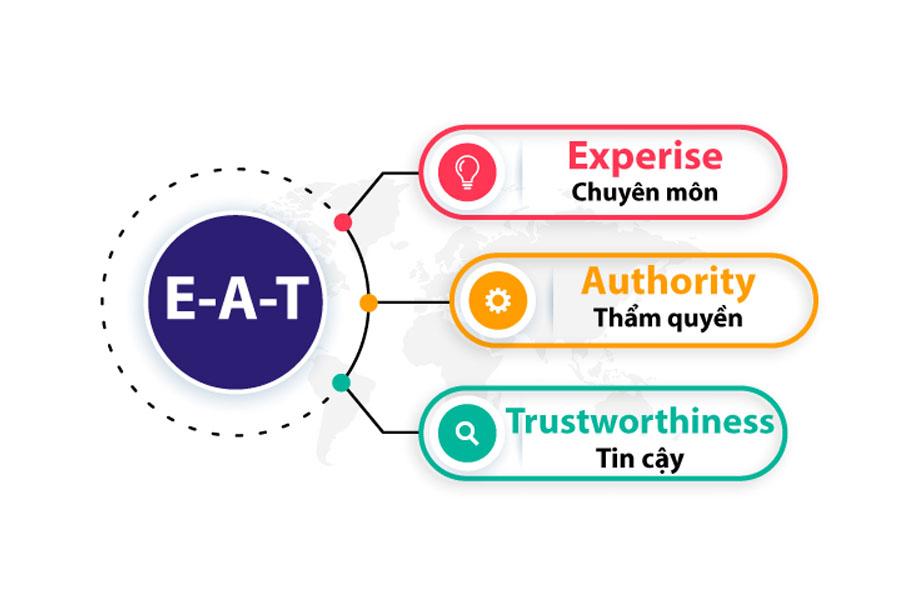 eat-la-gi-1