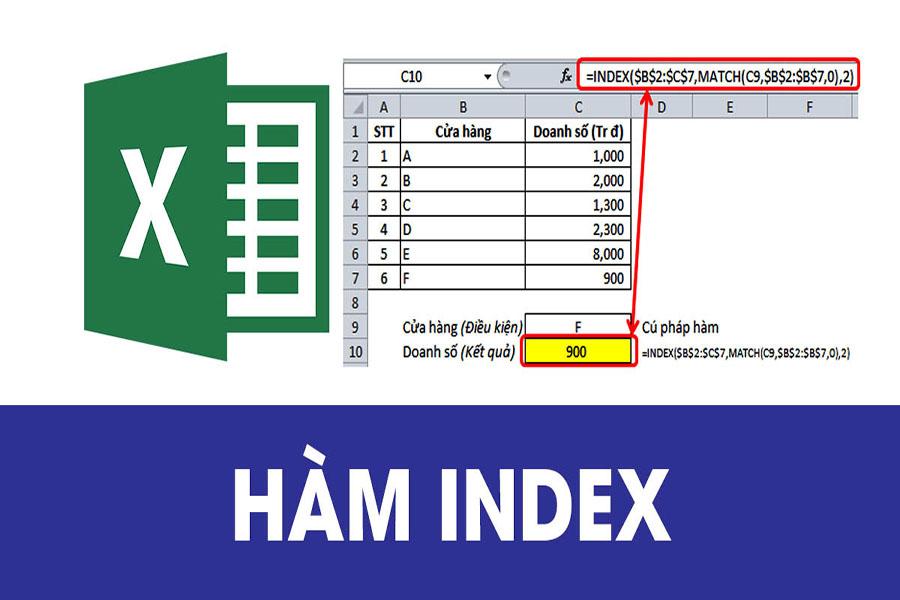 ham-index