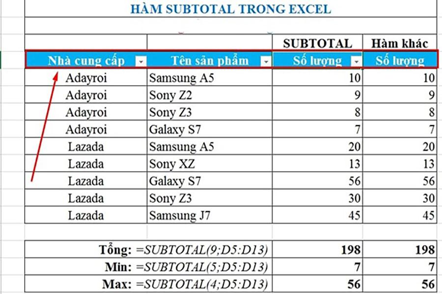 ham-subtotal-trong-excel-