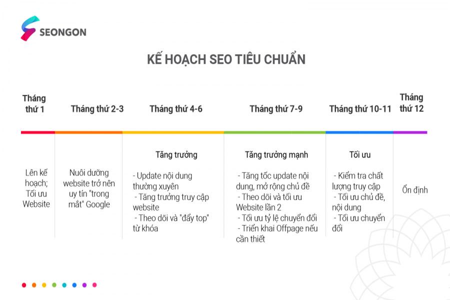 ke-hoach-seo-1