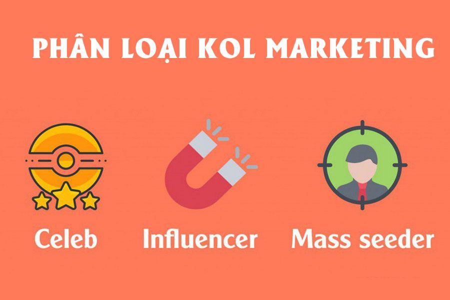 phan-loai-kol-marketing