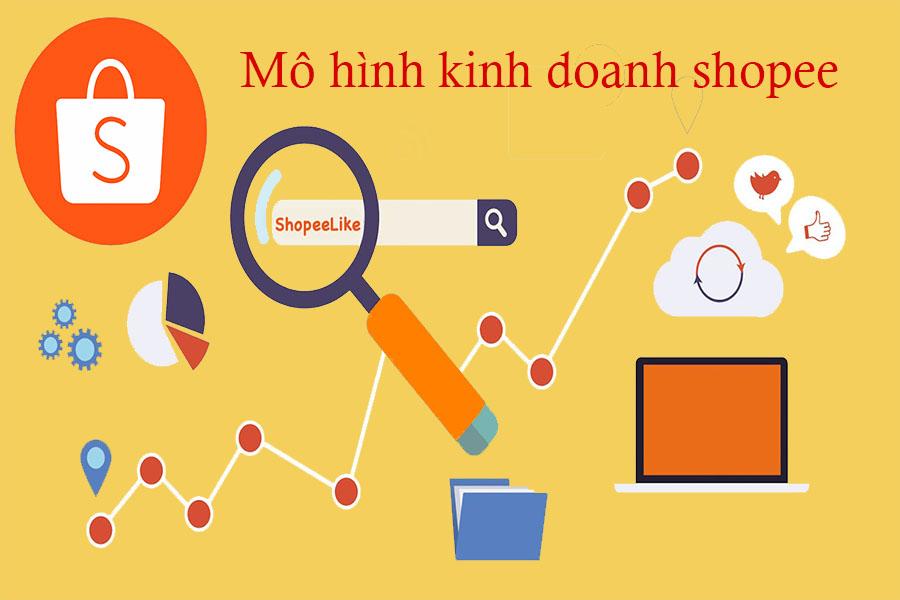 Mô hình kinh doanh shopee – Trung tâm mua sắm hàng đầu Việt Nam