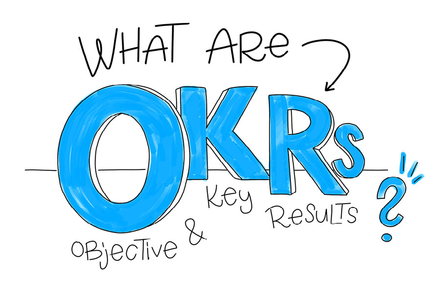 Lợi ích của OKR đem lại