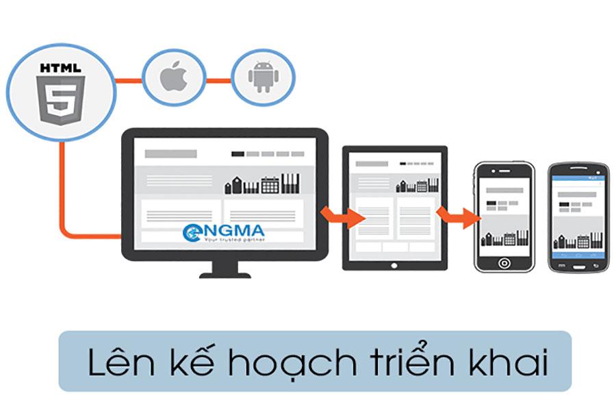 quy-trinh-thiet-ke-app-2