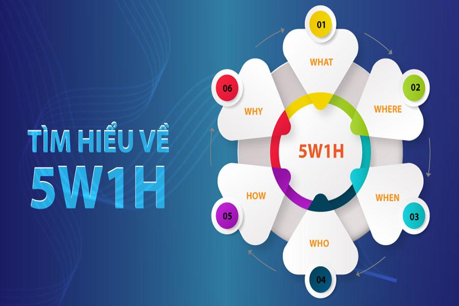 Mô hình 5W1H là gì? Những ứng dụng thực tiễn 5W1H trong Content